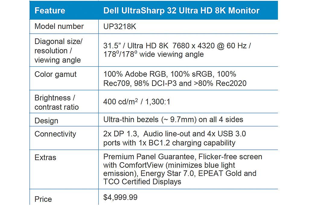 Bild Dell: Dell UP3218K Datenblatt